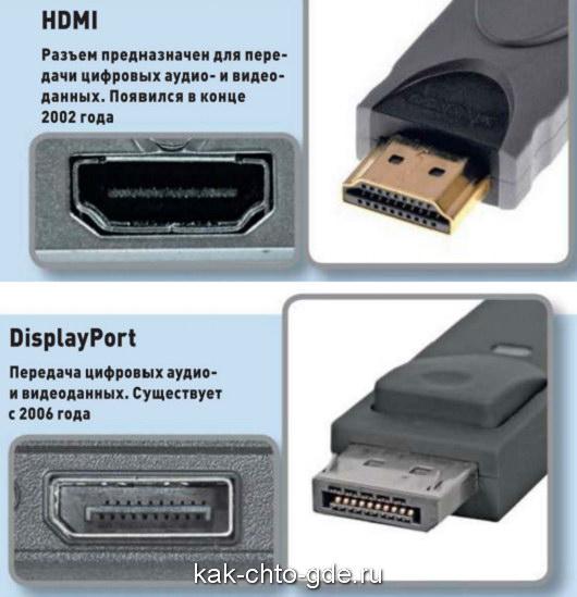интерфеисы HDMI и DisplayPort