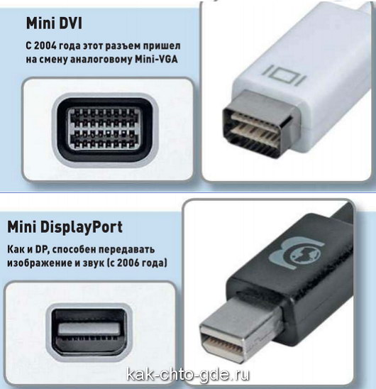 Mini DVI, Mini DisplayPort