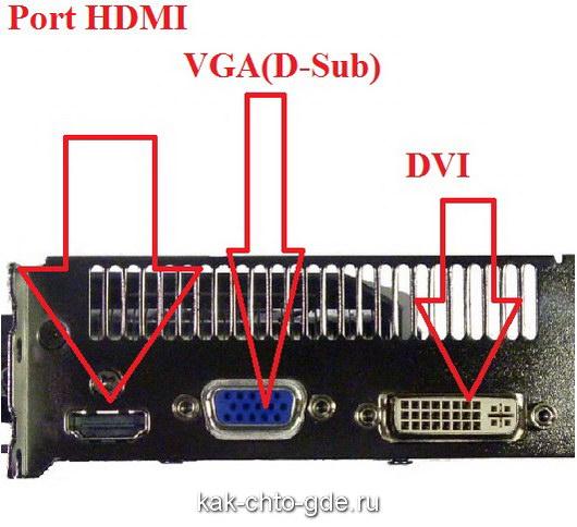 порты HDMI, VGA(D-Sub), DVI.