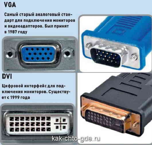 интерфейсы vga и dvi