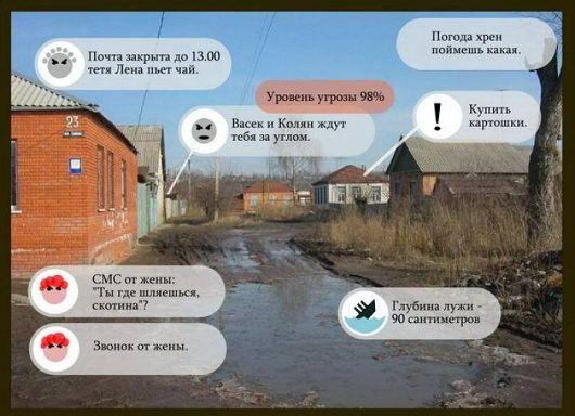 Очки от Google Project Glass в России