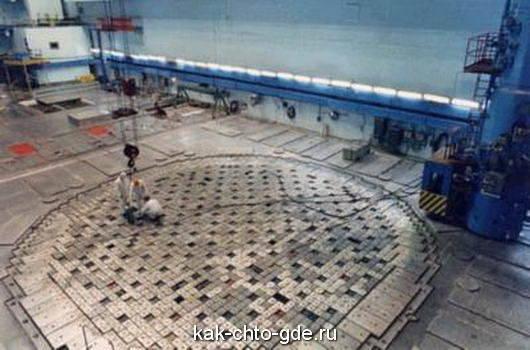 реактор рбмк