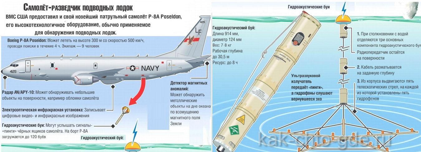 Электрооптическая инфракрасная установка АВИРЕЙС 370