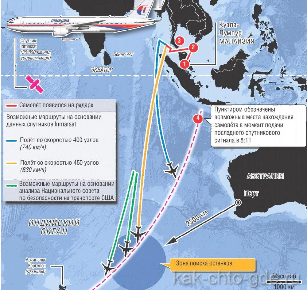 Схема предположительного крушения мн370