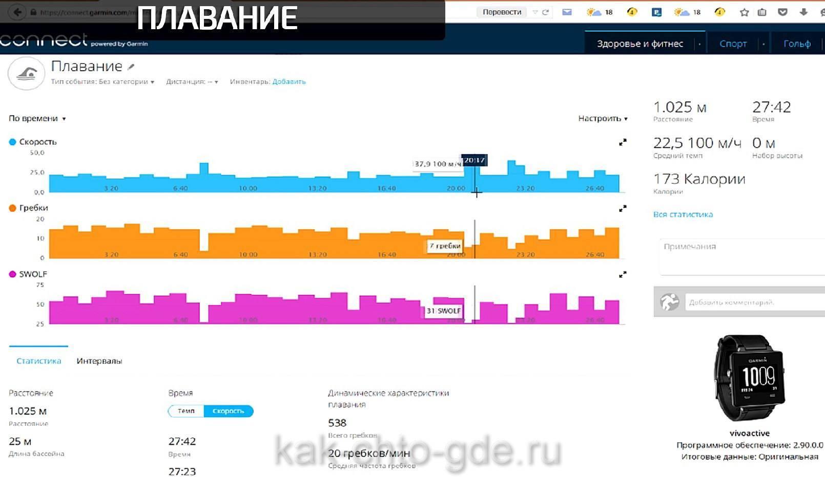 Garmin_Vivoactive_ultra_tonkiye_umnyye_chasy