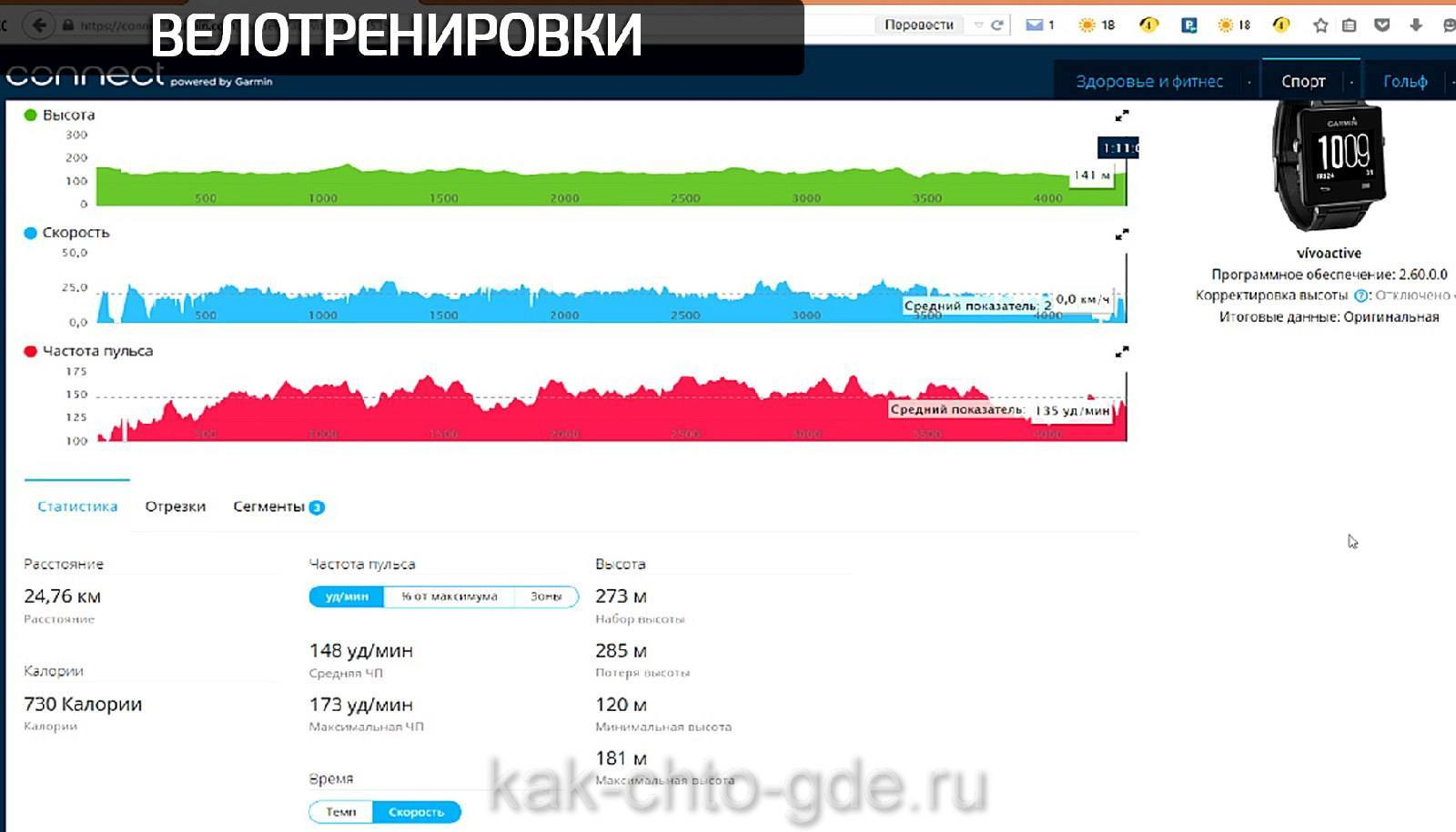Obzor_Garmin_Vivoactive_chasy_dlya_sporta