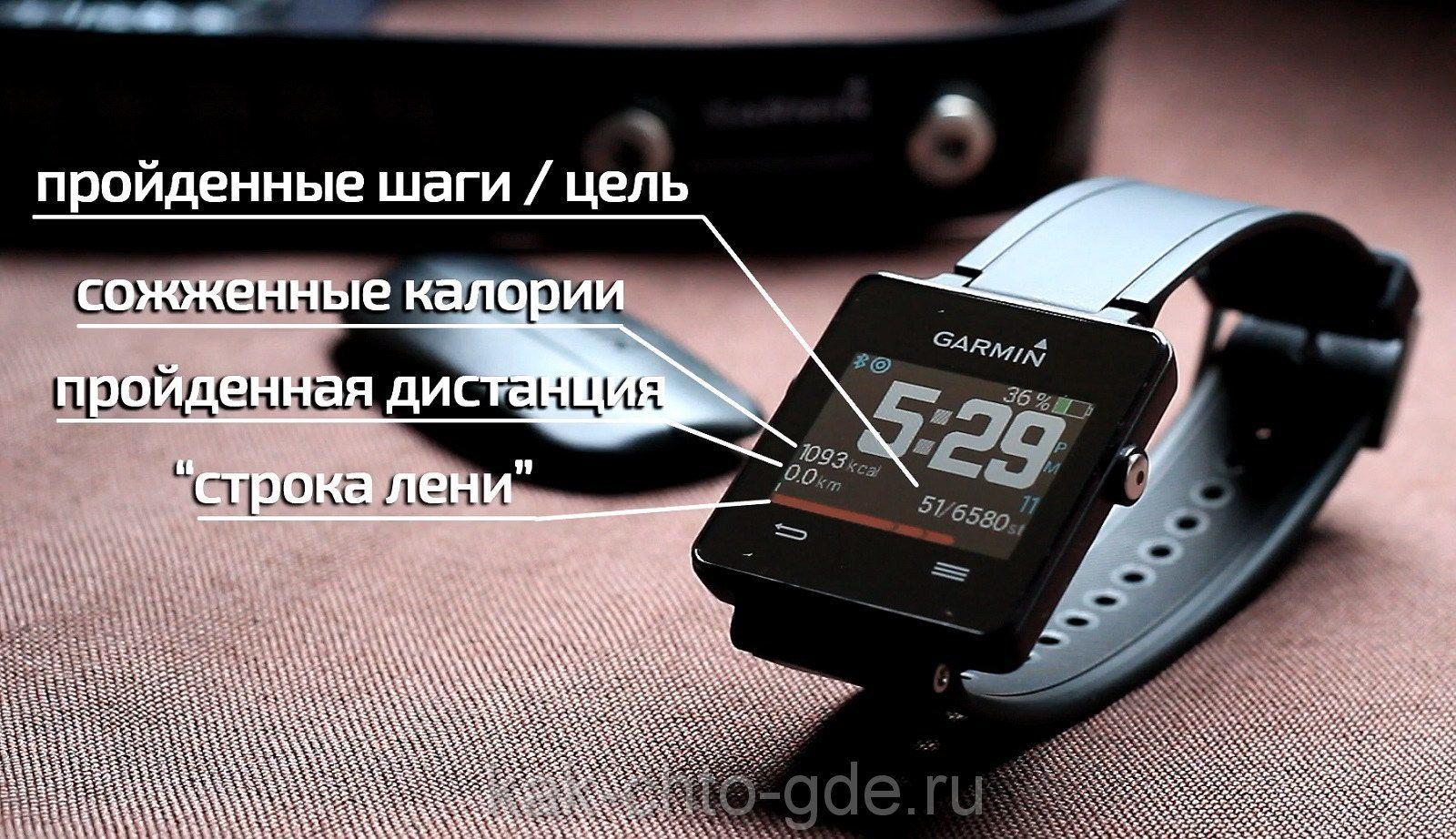 Obzor_Garmin_Vivoactive_chasy_dlya_sporta_bigtime